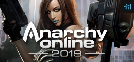 Anarchy Online System Requirements
