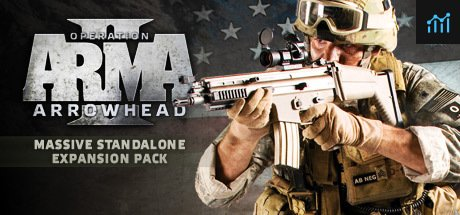 Arma 2: Operation Arrowhead System Requirements