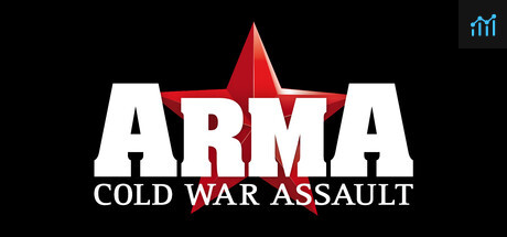 ARMA: Cold War Assault System Requirements