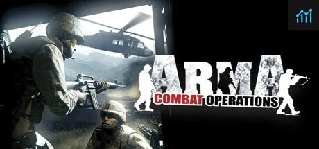 ARMA: Combat Operations System Requirements