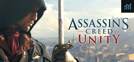 Assassin's Creed Unity System Requirements