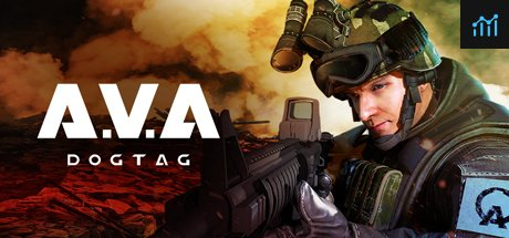 AVA: Dog Tag System Requirements