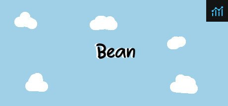 Bean System Requirements