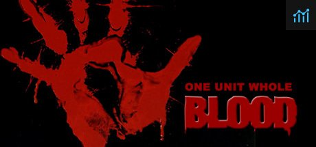 Blood: One Unit Whole Blood System Requirements