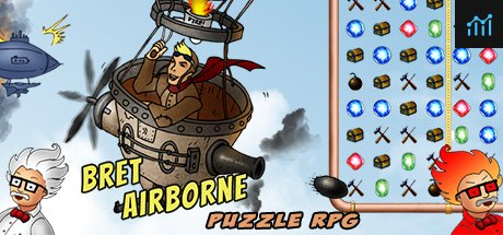 Bret Airborne System Requirements