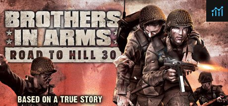 Brothers in Arms: Road to Hill 30 System Requirements