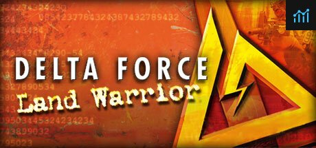 Delta Force Land Warrior System Requirements