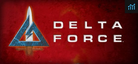 Delta Force System Requirements