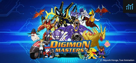 Digimon Masters Online System Requirements