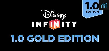 Disney Infinity 1.0: Gold Edition System Requirements