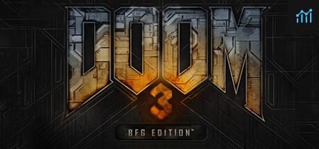 Doom 3: BFG Edition System Requirements