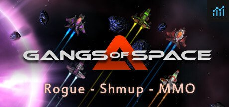 Gangs of Space System Requirements