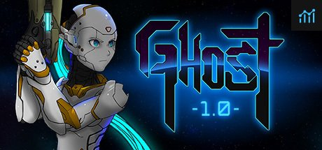 Ghost 1.0 System Requirements