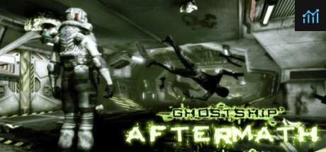 Ghostship Aftermath System Requirements