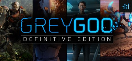 Grey Goo System Requirements