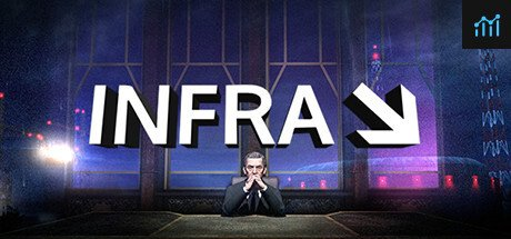 INFRA System Requirements