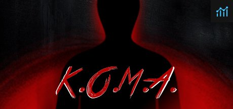 K.O.M.A System Requirements