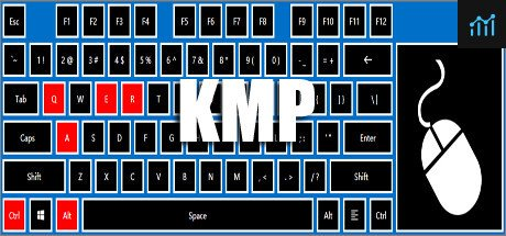 KMP System Requirements