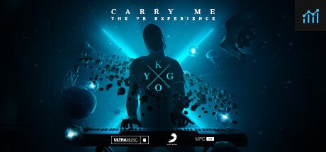 Kygo 'Carry Me' VR Experience System Requirements