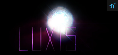 LUXIS System Requirements