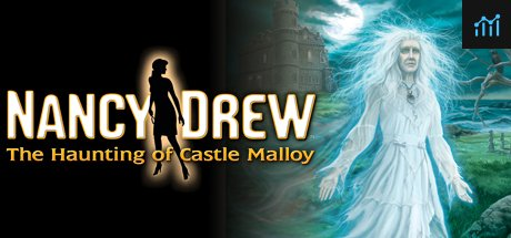 Nancy Drew: The Haunting of Castle Malloy System Requirements