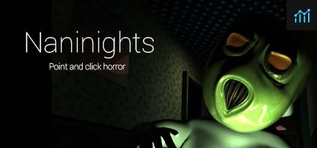 Naninights System Requirements