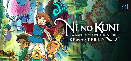 Ni no Kuni Wrath of the White Witch™ Remastered System Requirements