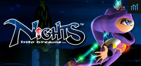 NiGHTS Into Dreams System Requirements