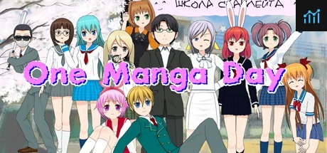 One Manga Day System Requirements