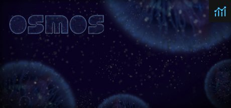 Osmos System Requirements