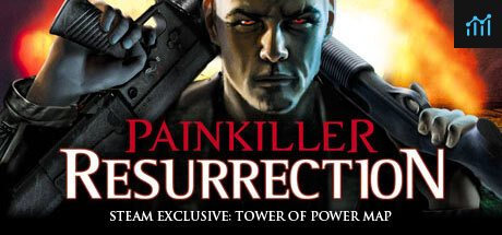 Painkiller: Resurrection System Requirements