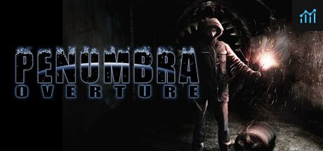 Penumbra Overture System Requirements