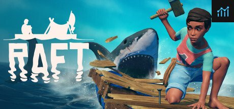 Raft System Requirements