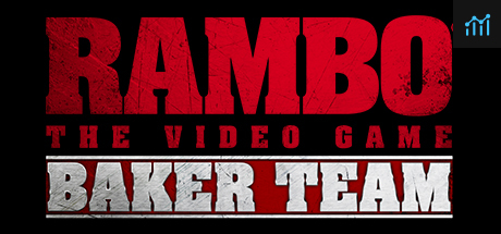 Rambo The Video Game: Baker Team System Requirements