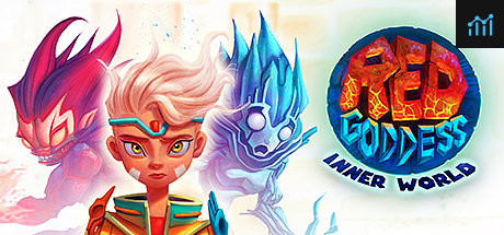 Red Goddess: Inner World System Requirements