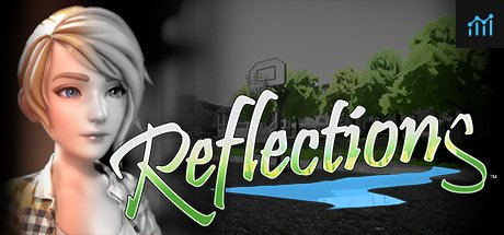 Reflections System Requirements