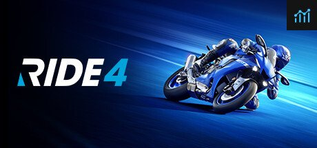 RIDE 4 System Requirements