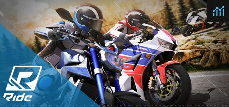 RIDE System Requirements