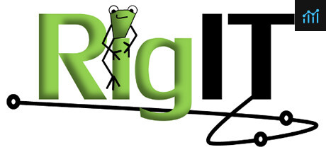 RigIT System Requirements