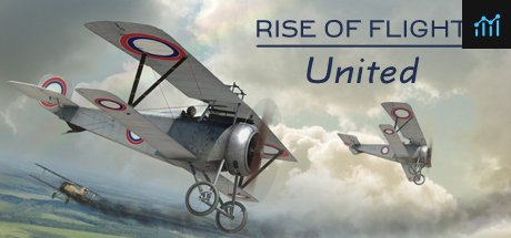 Rise of Flight United System Requirements