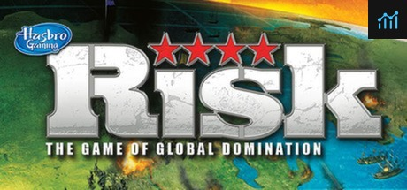 Risk System Requirements