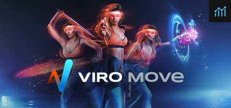 VIRO MOVE System Requirements