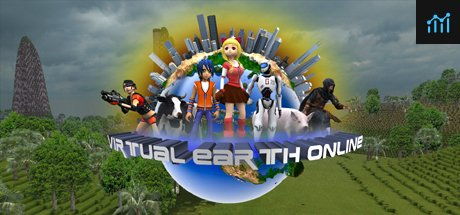 Virtual Earth Online System Requirements