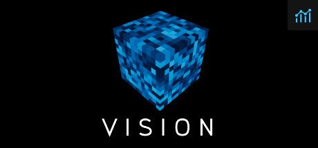 Vision System Requirements