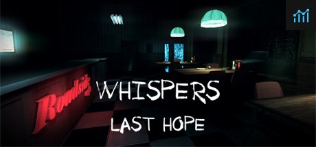 Whispers: Last Hope System Requirements