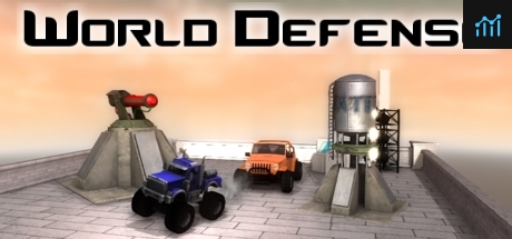 World Defense : A Fragmented Reality Game System Requirements