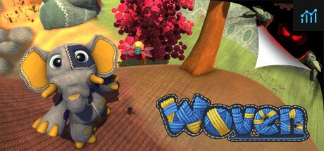 Woven System Requirements