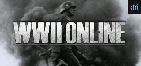 WWII Online System Requirements