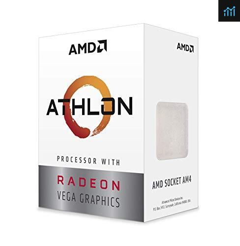 AMD Athlon 200GE review - processor tested