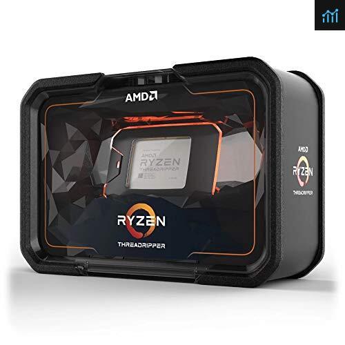 AMD Ryzen Threadripper 2920X review - processor tested